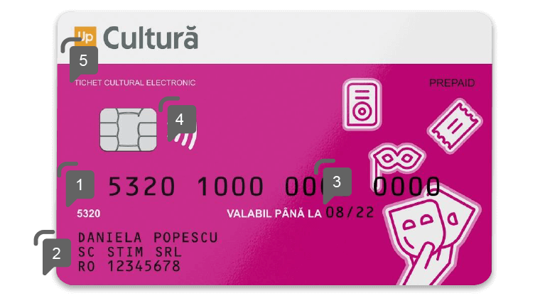 specimen fata elemente securitate card sau tichet electronic up cultura