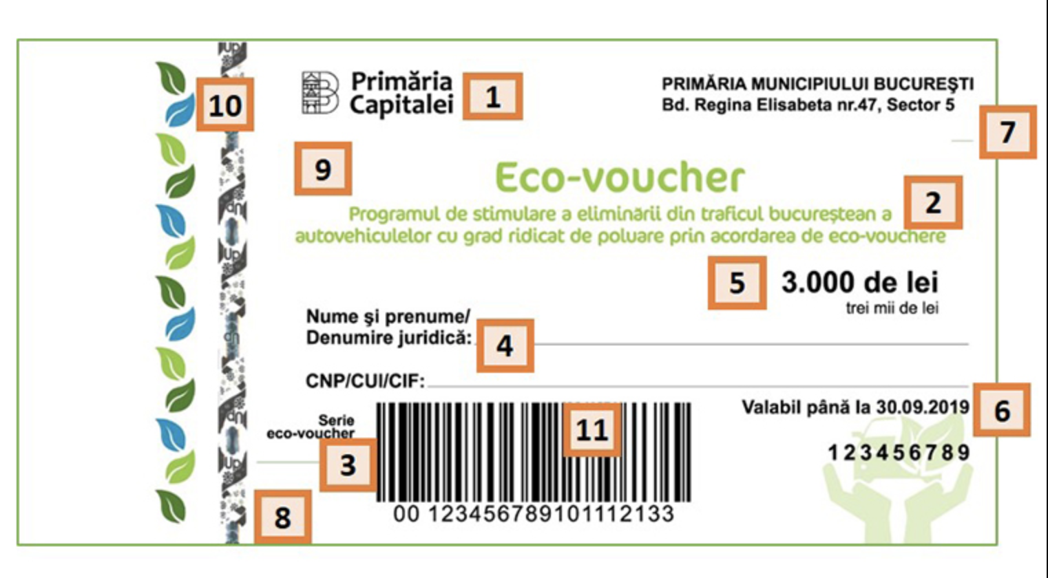 specimen fata elemente securitate eco voucher up romania