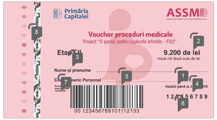 specimen fata elemente securitate voucher proceduri medicale fertilizare up romania