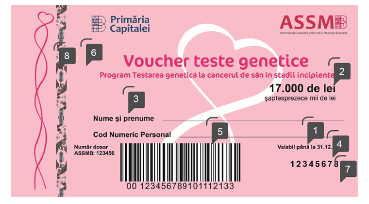 specimen fata elemente securitate voucher teste genetice up romania