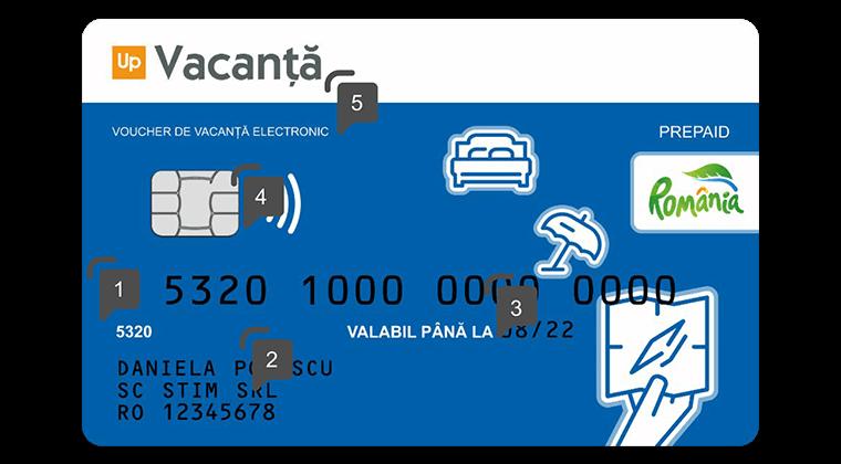 specimen fata elemente securitate card sau voucher vacanta electronic up vacanta