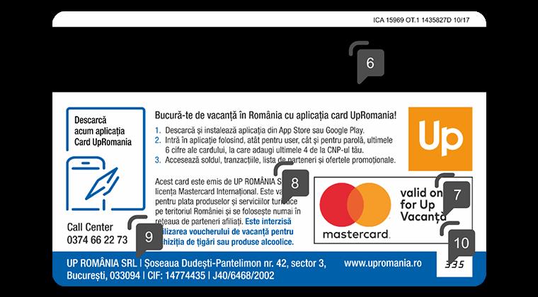 specimen spate elemente securitate card sau voucher vacanta electronic up vacanta