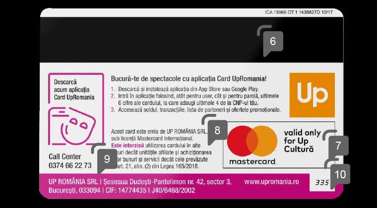 specimen spate elemente securitate card sau tichet electronic up cultura
